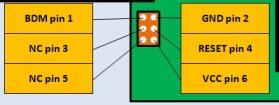 BDM pin - Щуп для BDM
