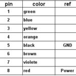 Pin_color_wire