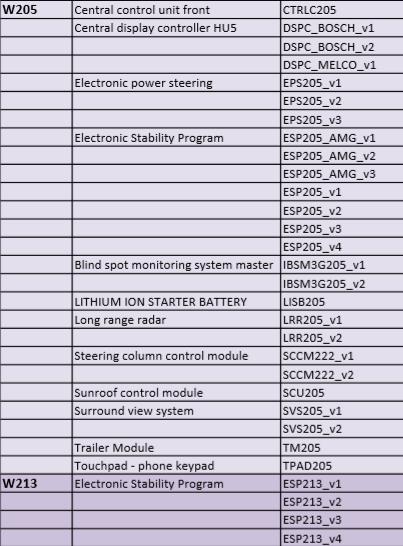 Skrinshot 2018 07 03 17.16.13 - SKGT main unit and base software